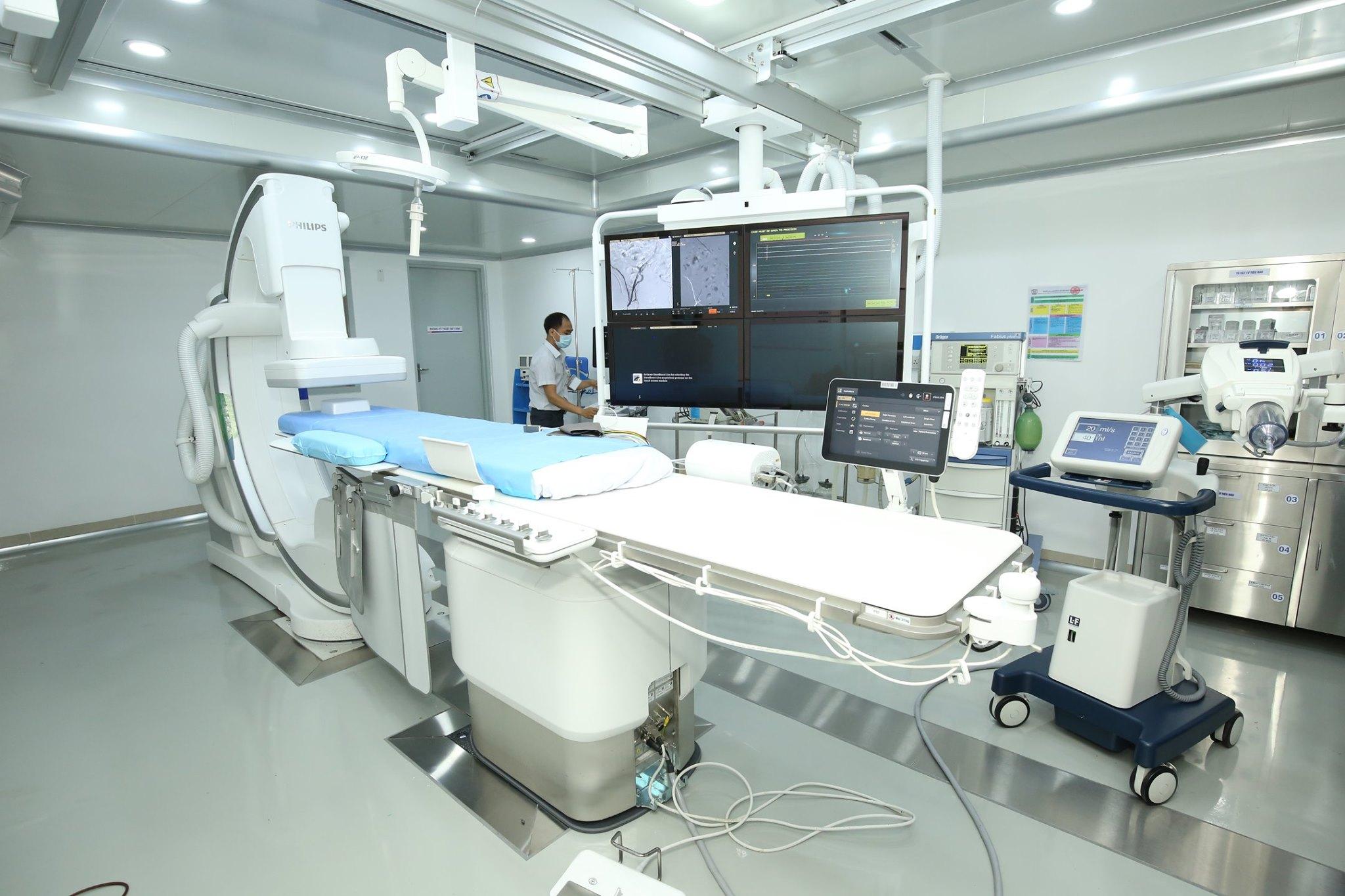 Nội khoa tim mạch